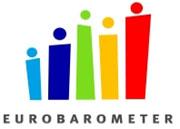 Eurobarometer