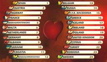 Vertegenwoordiging finale Eurovisie Songfestival